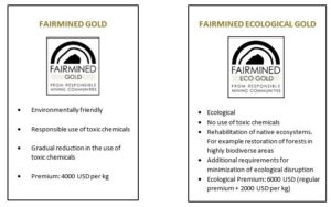 FAIRMINED ECOLOGICAL GOLD